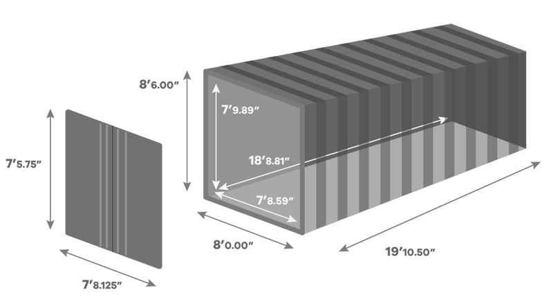 Container Size